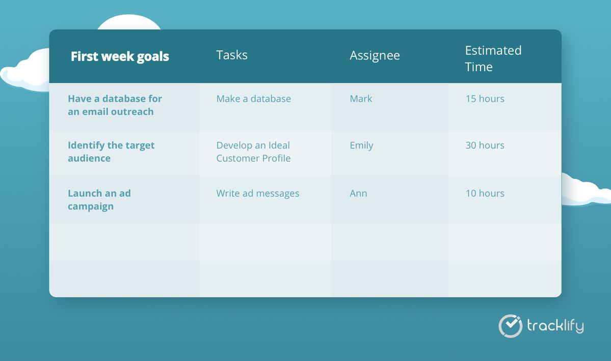 Kanban work plan template