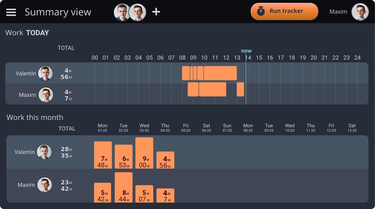 Task management reports in Tracklify