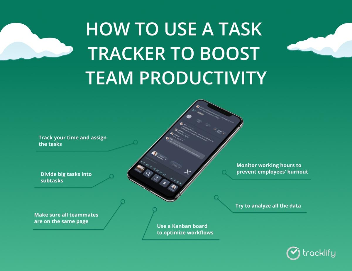 Task tracker apps