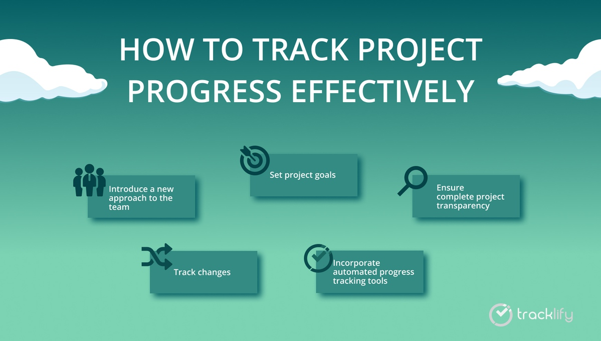 How to track project progress effectively